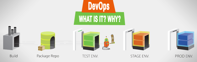 What is DevOps? Why does it matter?