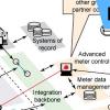Rational Integration Tester: Představení (původně Green Hat)