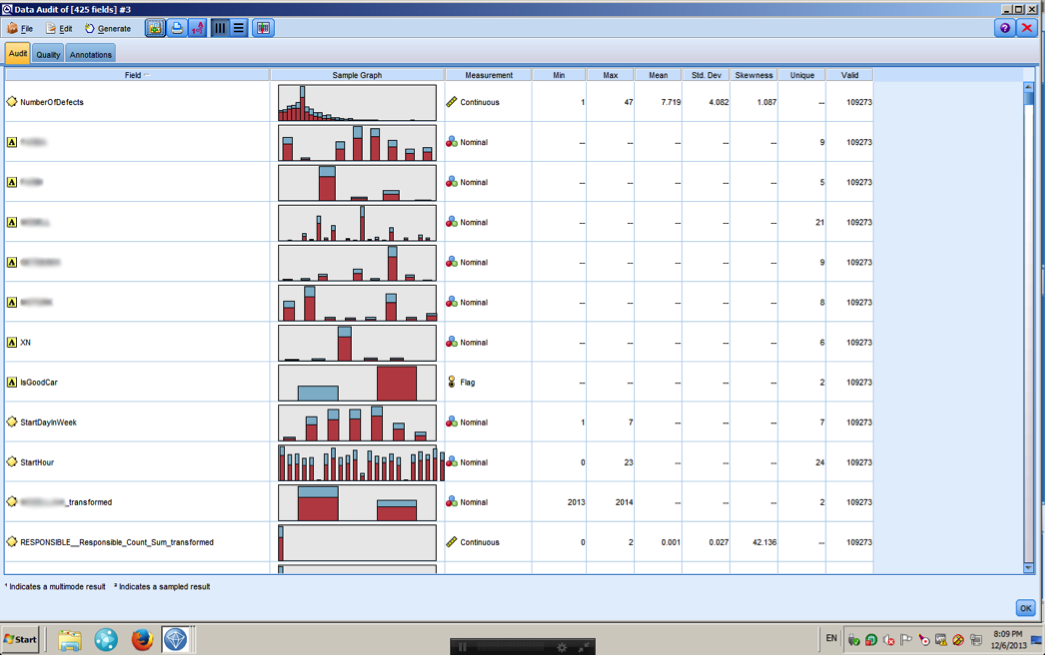predictive analytics project in automotive industry
