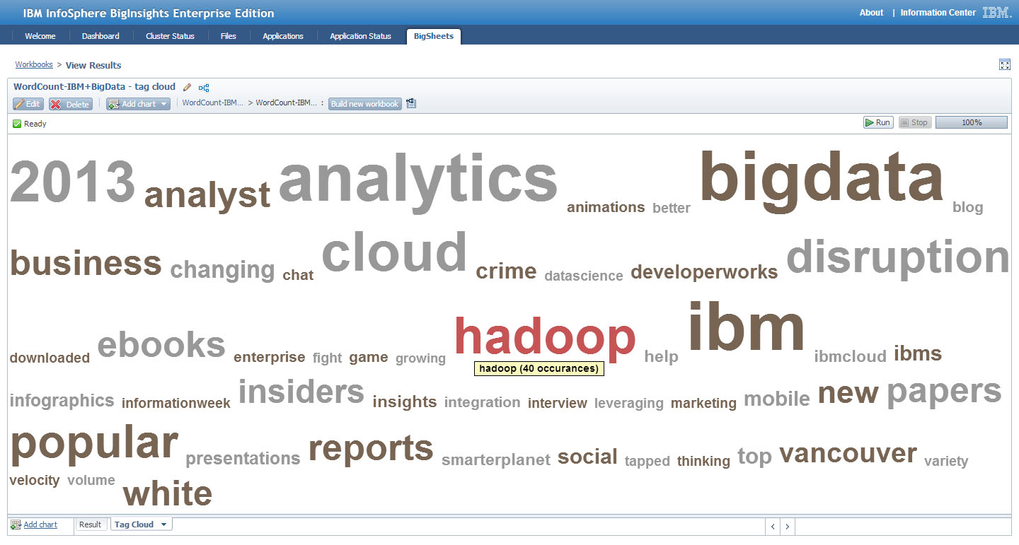 An example how to collect, analyze and visualize social media data