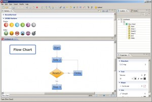 XMind - ukázka programu (diagram toku)